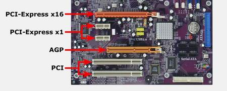 Bentuk Interface VGA Motherboard