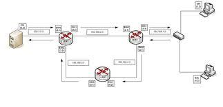 Dasar-dasar-jaringan-MPLS